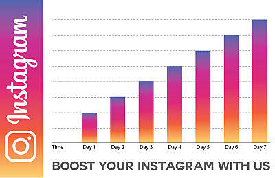 Instagram followers, Instagram targeted followers, Instagram likes, Instagram views, Instagram custom comments, Instagram profile visit and impression, Instagram Story views, Instagram mentions, Instagram direct message, Instagram live marketing, Instagram TV views, Instagram saves