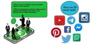 Facebook live stream views - Buy Social Fan